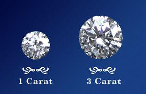 1 Carat Diamond Price for 1 carat diamond ring