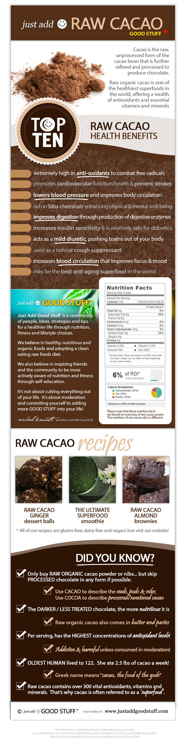 Just Add Good Stuff Cacao Infographic detailing the health benefits in a visual way