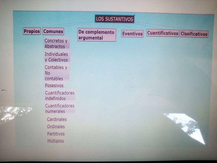 sustantivos clasificación