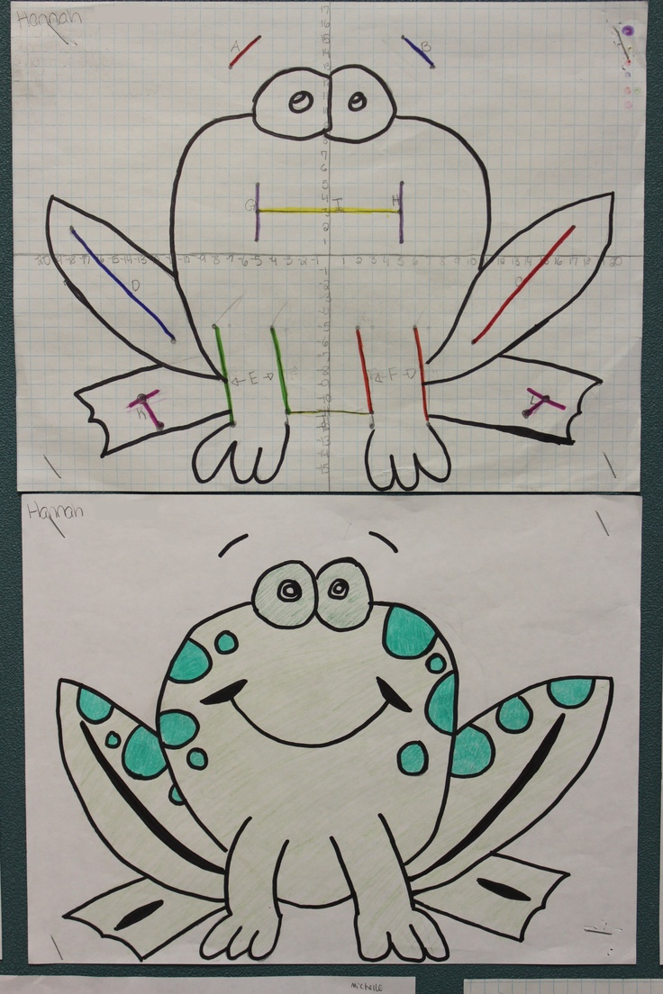 Drawing Lines Using Equations : Linear equations drawing the lines project