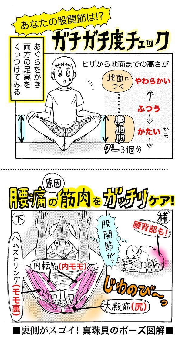 疲れたらコレ!「股関節ほぐし」で腰痛やむくみをやわらげ、冷え対策にも - いまトピ