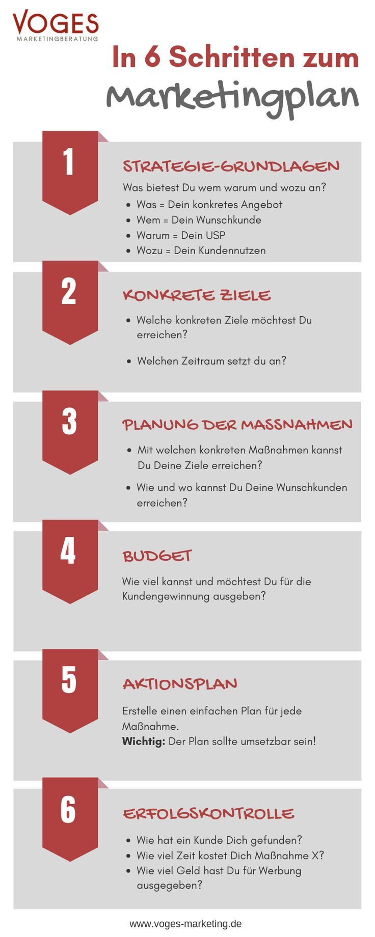 Marketingplan Erstellen In 6 Schritten Zum Fertigen Marketingkonzept Marketing Konzept Marketing Und Werbestrategien