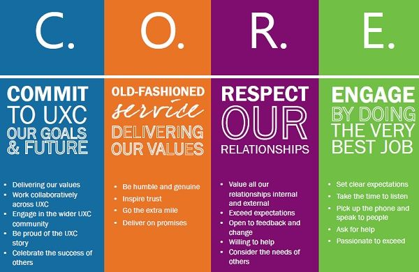 corporate values infographic - Google Search