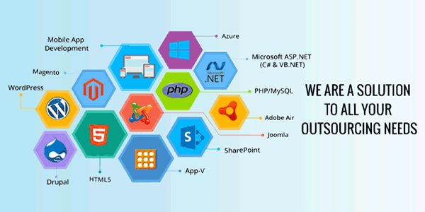 Offshore #SoftwareDevelopmentCompany Presents Reliable Custom Software Development Services