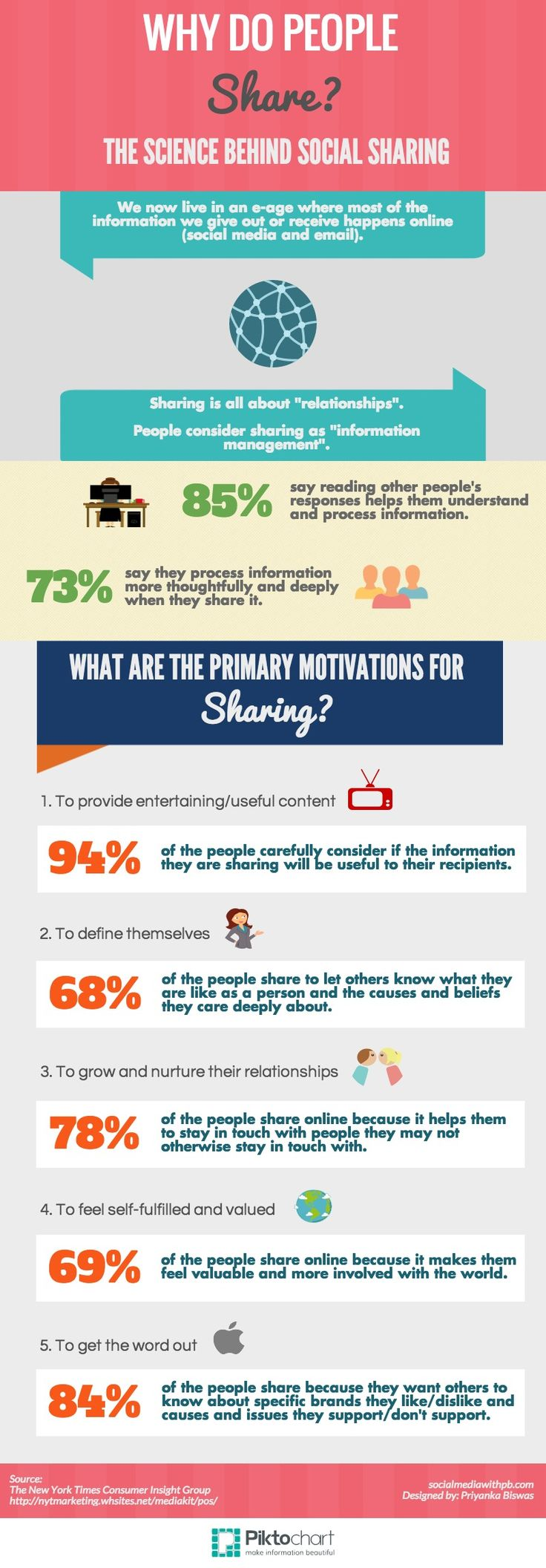 218 best Interesting Infographics images on Pinterest   Info ...