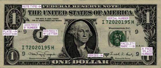 www.uspapermoney.info/general/note.html