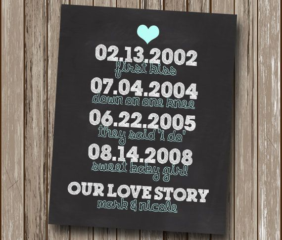 12 Months Of Dates Wedding Gift: 12 Best Images About Chalk Board On Pinterest