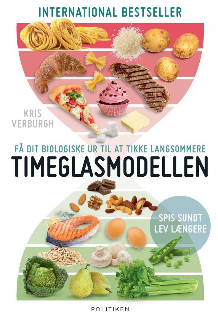 Timeglasmodellen viser de usunde fødevarer for oven og spejler sig i sin egen akse med de sunde alternativer nederst. Bogen er udkommet på Politikens Forlag.  Bogforside
