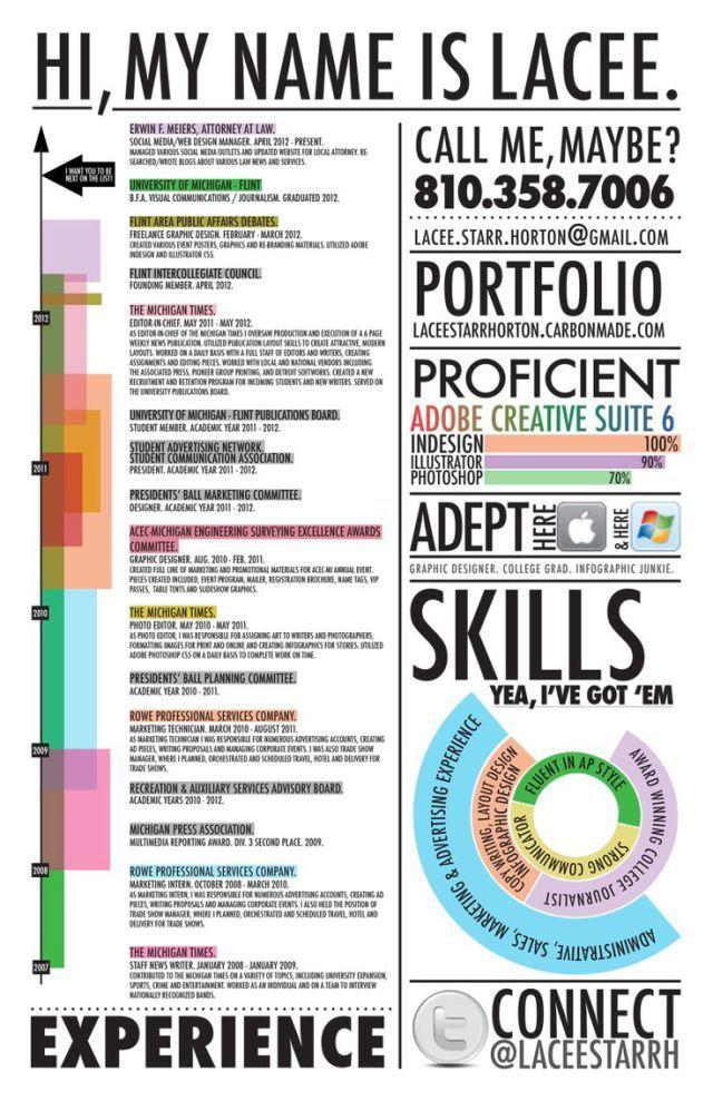 17 best ideas about cv resume sample on pinterest