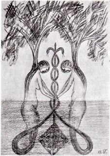Carl Jung Depth Psychology: Anima and Animus