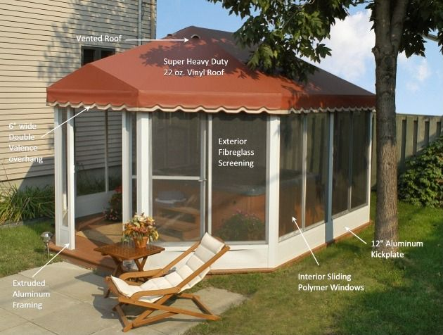 Hundreds Of Sizes Of DIY Patio Enclosures, Patio Covers, Sheds And Window  Awnings