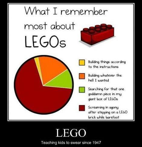 ...:  Plectron, Funny Things, Laugh,  Plectrum, So True, Funny Stuff, Funnystuff, Lego, True Stories