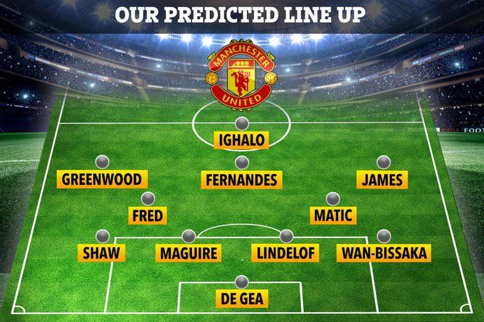 How Manchester United Could Lineup At Chelsea With Odion Ighalo In 2020 The Unit Anthony Martial Old Trafford