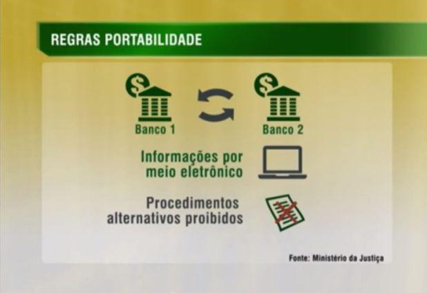 VEJA COMO FUNCIONA A PORTABILIDADE DO CRÉDITO. Do G1 em Brasília: As novas regras de #portabilidade do crédito, financiamentos e operações de #leasing (arrendamento mercantil) entram em vigor nesta segunda-feira (5/5/14) em todo país. Com isso, o consumidor... Veja mais em  http://www.perfectone.com.br/veja-como-funciona-portabilidade-do-credito.php