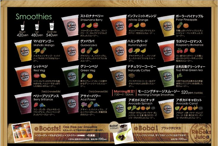 Clever smoothie menu: Note visual fruit to    illusrate mix
