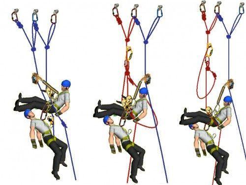 Rescate vertical, rescate en altura, autorrescate en trabajos verticales, maniobras de descenso, paso de nudo, desbloqueo de croll, paso de fraccionamiento