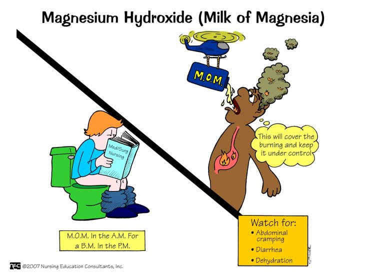 Milk of Magnesia Magnesium hydroxide reduces stomach acid, and increases water in the intestines which may induce defecation. It is used as a laxative to relieve constipation and as an antacid to relieve indigestion, sour stomach and heartburn.