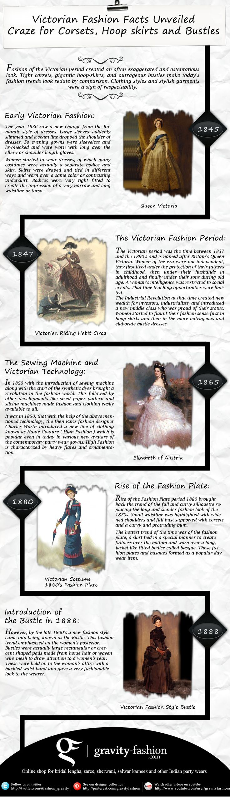 Victorian Fashion Facts Unveiled Craze for Hoop Skirts and Bustles - infographic