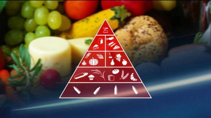 De voedselpiramide is totaal verouderd http://www.standaard.be/cnt/dmf20140904_01250265