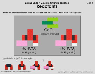 The LEGO Chemical Reactions lesson introduces students to molecules, atoms, chemical notation, and chemical compounds (or reinforces these concepts) through an engaging hands-on wet lab, and LEGO models of atoms.