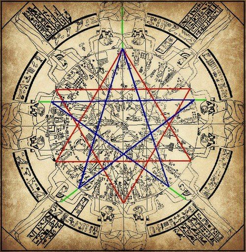 The hidden geometry of the Zodiac in the temple of Hathor, Denderah, Egypt www.stella-stroy-dv.ru
