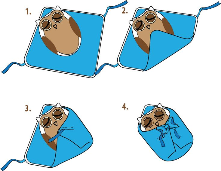 Jak zakładać rożek dla noworodka. #dziecko, #noworodek, #rożek