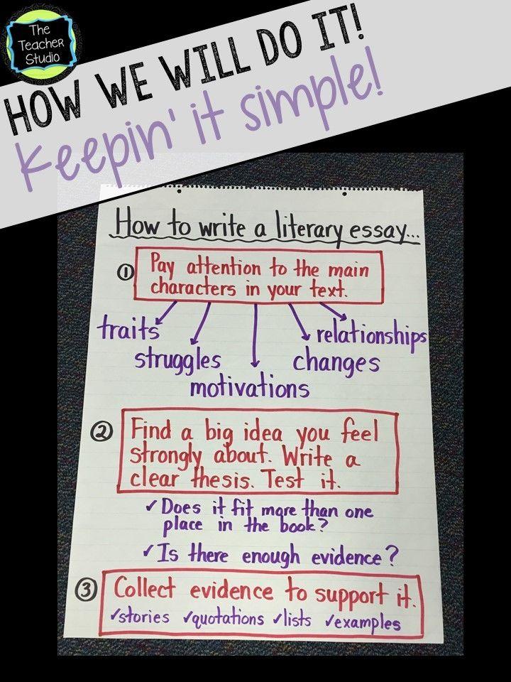 Effective Paper Help Online