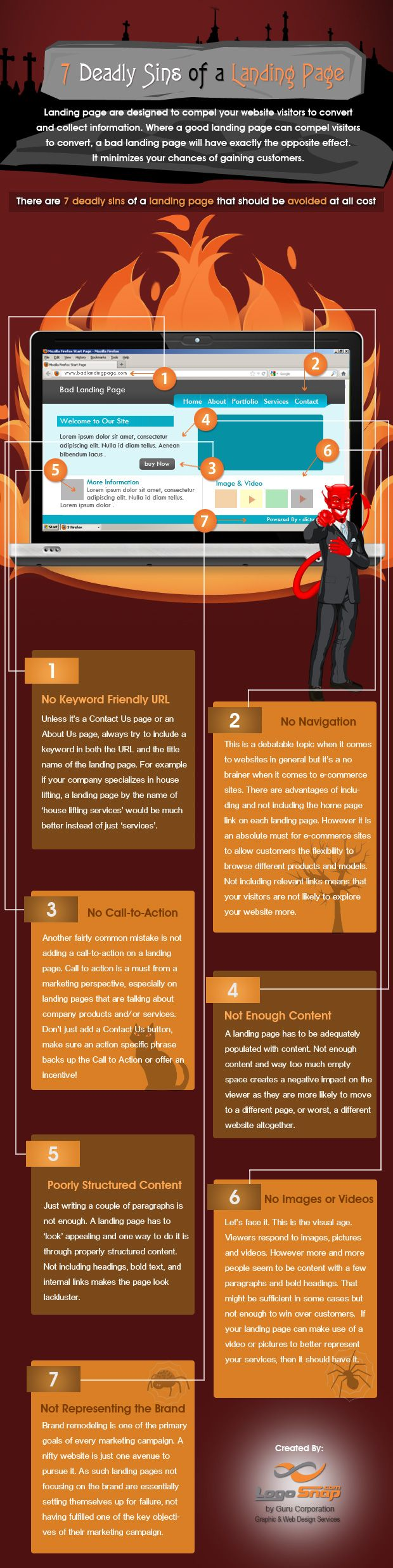Here's an infographic that highlights the 7 deadly sins of a landing page so business owners and designers know what to avoid.