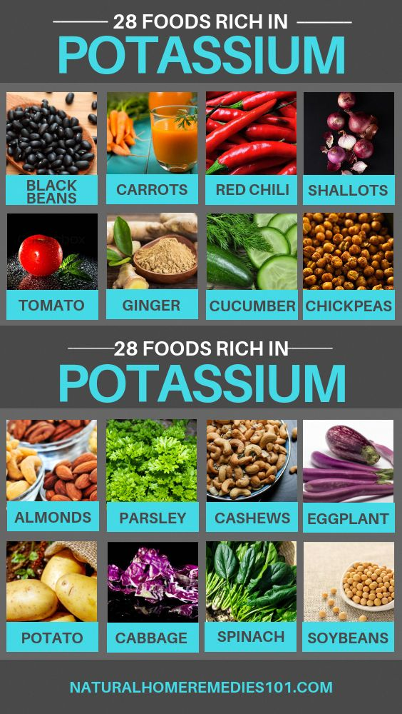 NutritionDynamic Potassium rich foods, High potassium