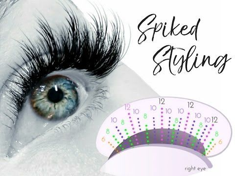 EYE STYLING  - EASY LASH MAPPING GUIDES - YouTube