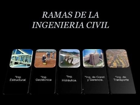 Iván Armero Pérez, Ingeniero Civil, Profesional de Construcción, Murcia, Construcción