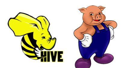 Ananthi S  Difference Between Pig and Hive in Hadoop  #pig #hive #hadoop #bigdata #hadooptools