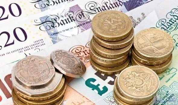 تعرف على سعر الريال السعودي مقابل الجنيه الاسترليني Instant Cash Instant Cash Loans Money Management