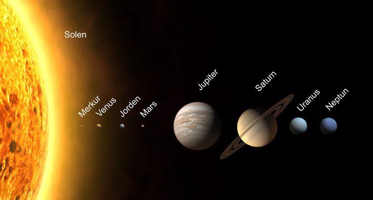 planeter – Store norske leksikon