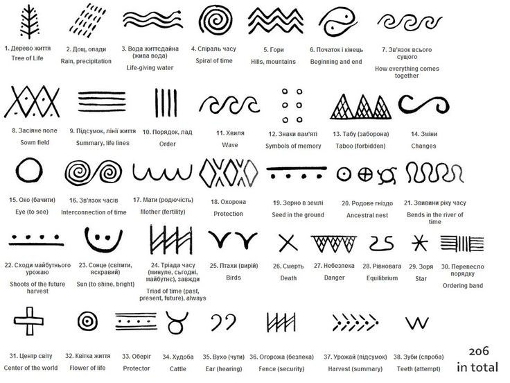 34 Best Signs Symbols Images On Pinterest Runes Ancient Symbols