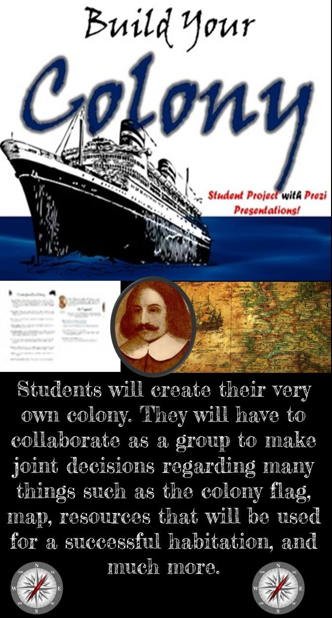 Divided into groups, students will be able to utilize many different skills such as collaborating, problem solving, drawing, researching, writing, and presenting.  Students will use Prezi to showcase their colonies to the overall class as well as explain their decisions regarding the establishment and overall potential survival.