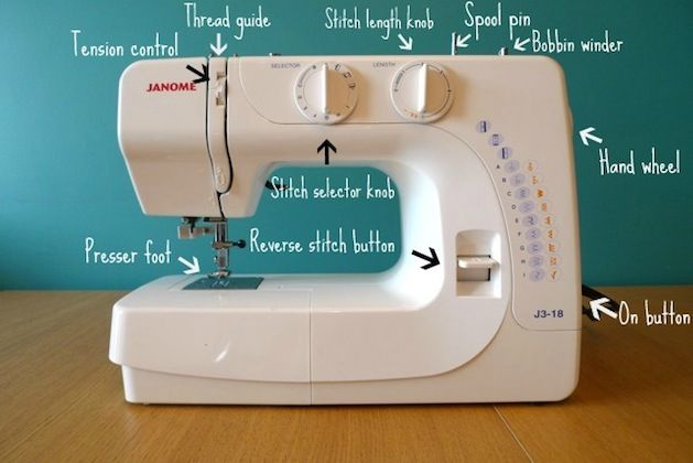 learn to sew... My grandmother taught me, but just in case I need a little troubleshooting...