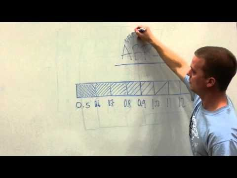 Med School Made Easy: Ankle:Brachial Pressure Index (ABPI) - YouTube