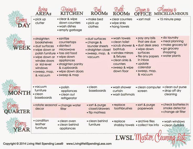 Weekly Cleaning Schedule Printable  Weekly Cleaning Schedule