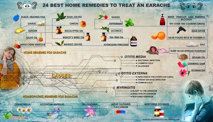 24 migliori rimedi casalinghi per il trattamento di un mal d'orecchi + Infografica
