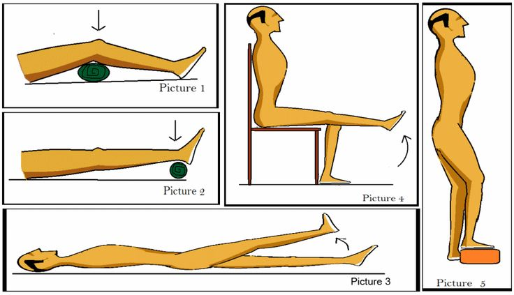 physiotherapy exercises for knee pain pdf
