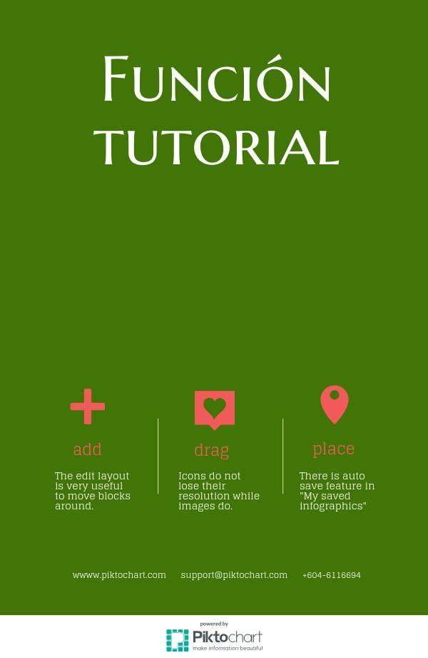 resumen curso tutores | @Piktochart Infographic