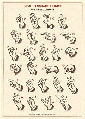 Sign Language Chart Wrap (A10)