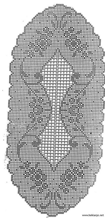 Filet Crochet Chart…….