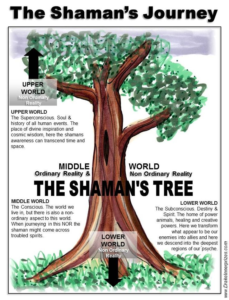 Shamanism --a very deep and powerful healing of the Soul  ✶❤✶
