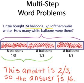 Literacy  Math Ideas: Tips for Understanding Word Problems