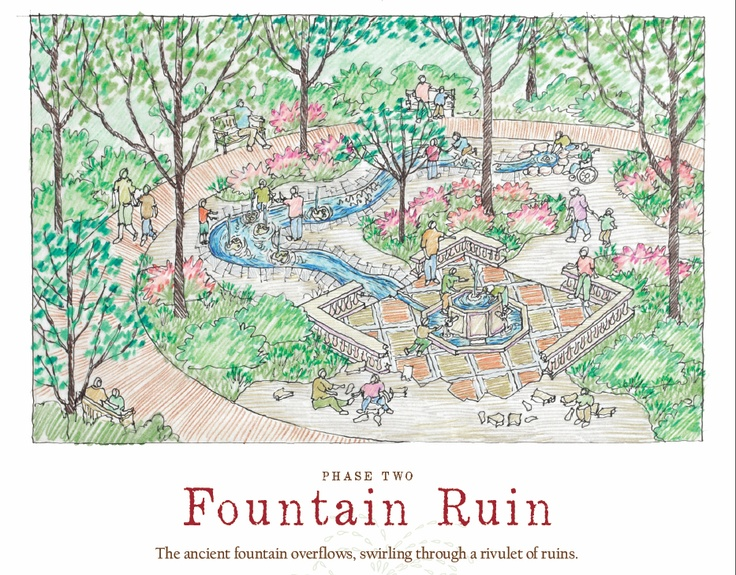 The Fountain Ruin will be just one of several destinations at the planned Lost Hollow: The Kimbrell Children's Garden, at Daniel Stowe Botanical Garden