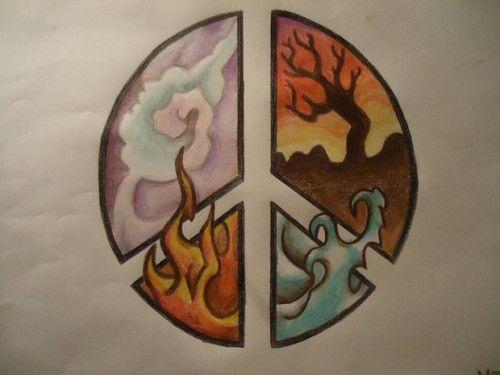 Notebook Inspiration #2 - Girlscene Forum kendalls tattoo