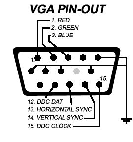 Ford Telstar Distributor Wiring Diagram further Aa5159 as well Wiring Diagram Color Codes moreover Electronic Diagrams moreover Wires Code. on vga soldering diagram