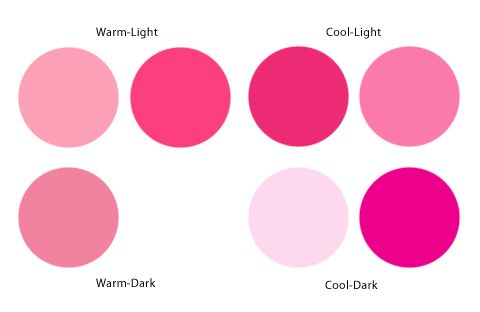 17 Best images about Cool vs Warm Colors on Pinterest ...